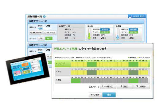 光熱費、エネルギー収支、電力不安ゼロの自給自足の「スマート・パワーステーション」が発売!