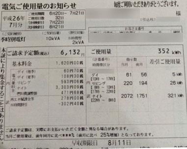 今月の電気使用料金と売電料金(2014年6月21日から7月20日まで)は発電量が良くなかった